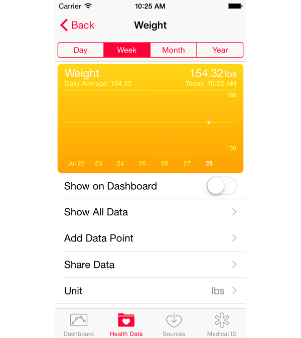 HealthKit Weight sample