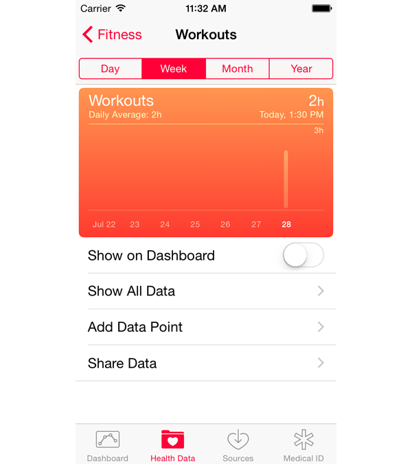 HealthKit - Workout Sample