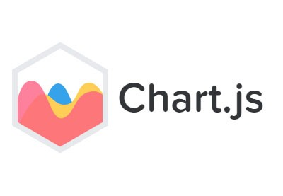 Getting Started With Chart.js: Radar and Polar Area Charts