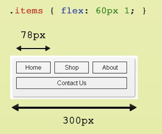 The rcomputed width of a flexbox item